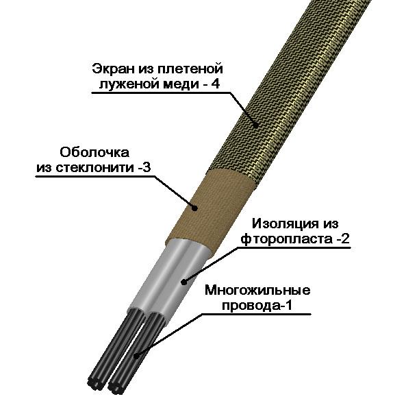 кабель ввгнг 5х120 цена за метр